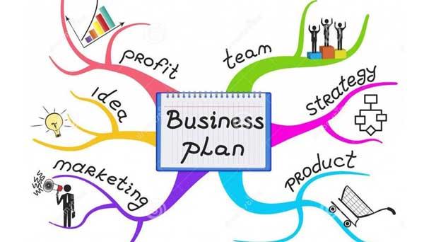 xây dựng kế hoạch kinh doanh - Kinh nghiệm xây dựng kế hoạch kinh doanh mới nhất 2020